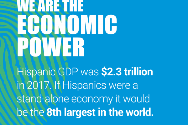 Data about Hispanic Economy in the US